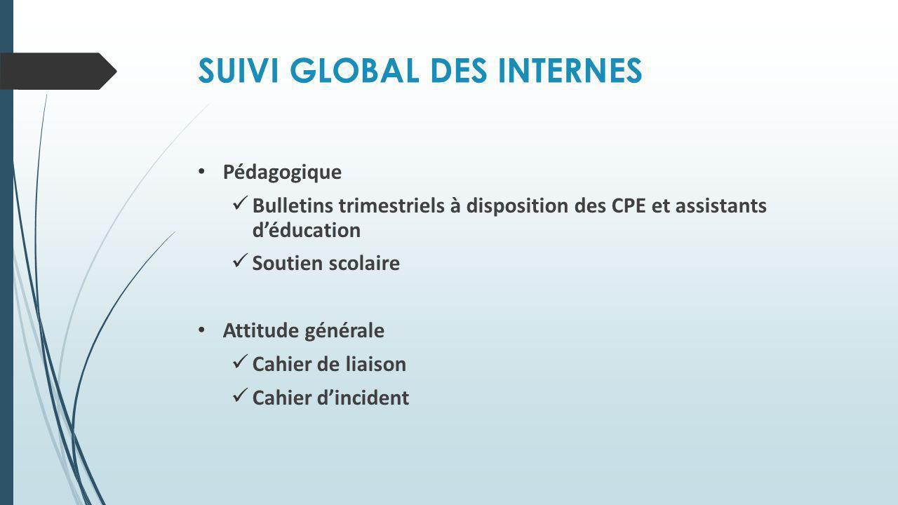 SUIVI GLOBAL DES INTERNES