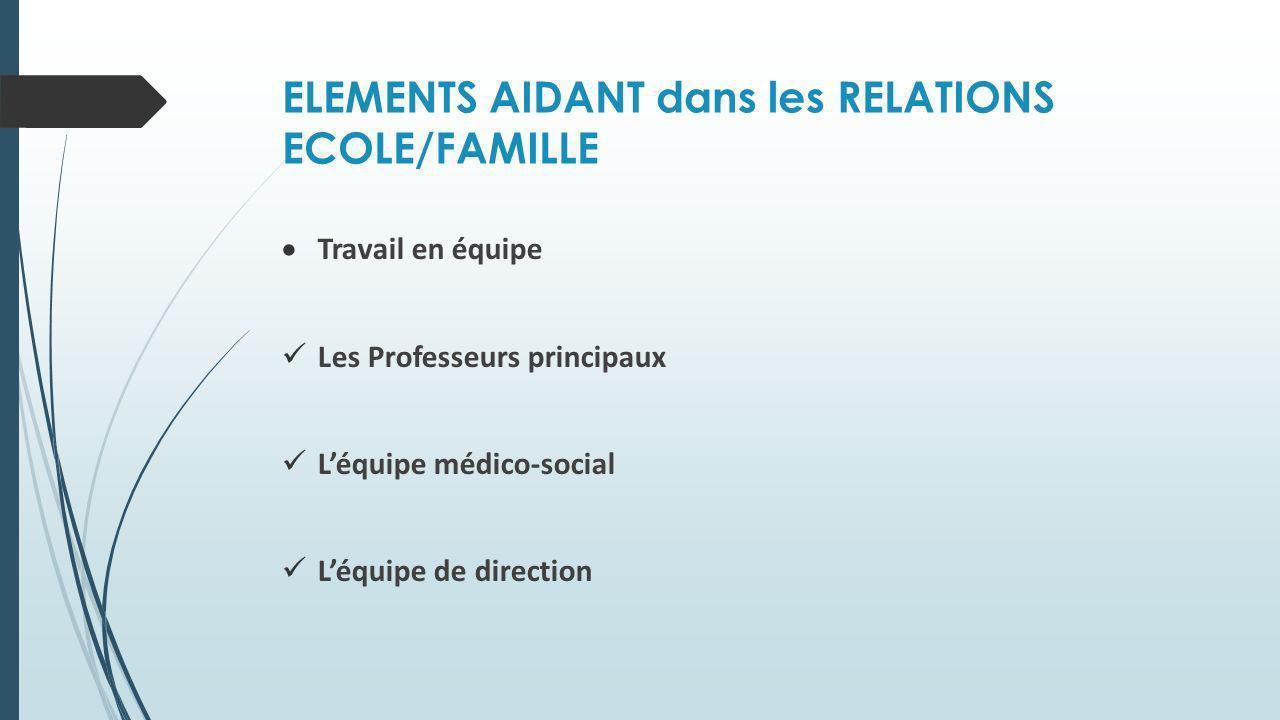 ELEMENTS AIDANT dans les RELATIONS ECOLE/FAMILLE