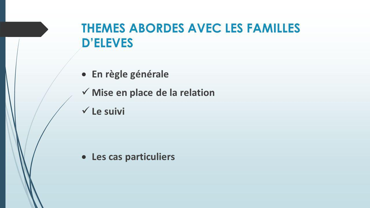 THEMES ABORDES AVEC LES FAMILLES D'ELEVES