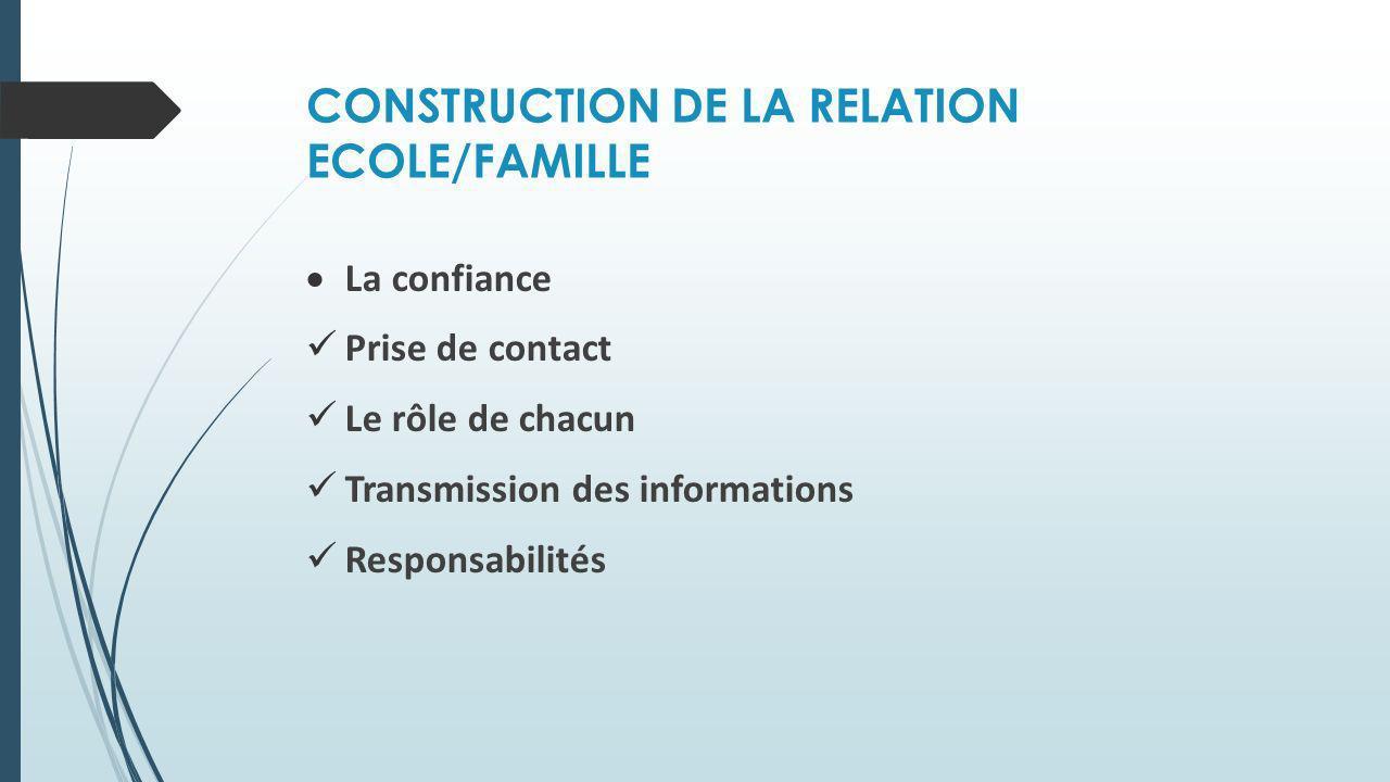 CONSTRUCTION DE LA RELATION ECOLE/FAMILLE