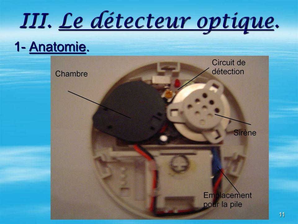 III. Le détecteur optique.