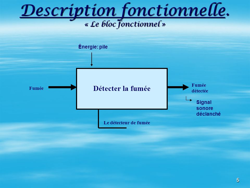 Description fonctionnelle. « Le bloc fonctionnel »