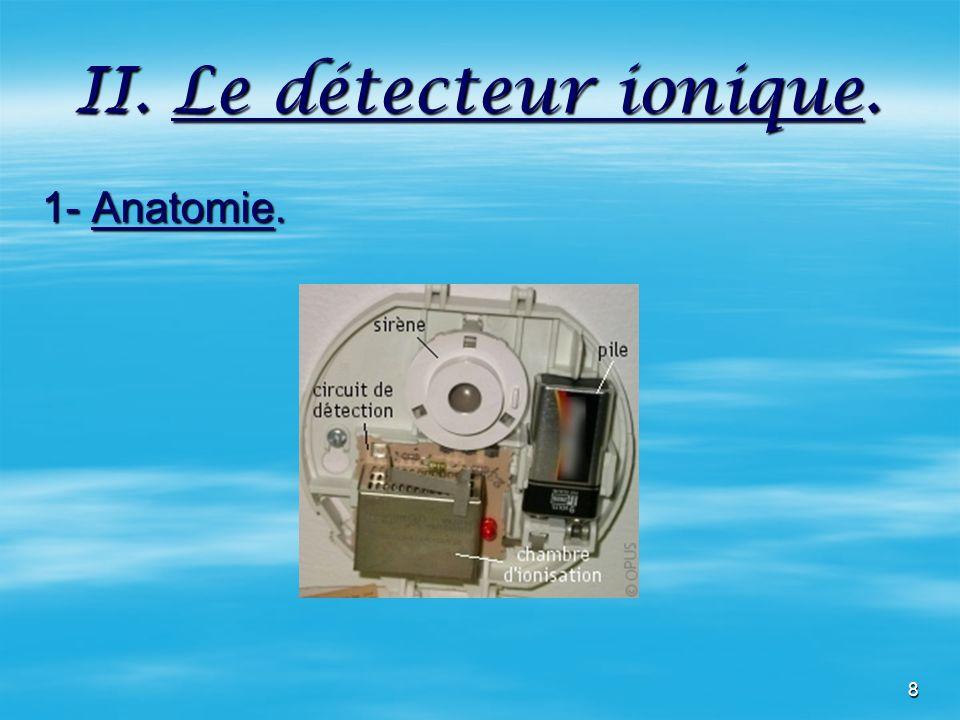 II. Le détecteur ionique.