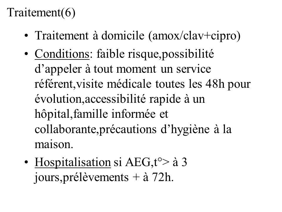 Traitement(6) Traitement à domicile (amox/clav+cipro)