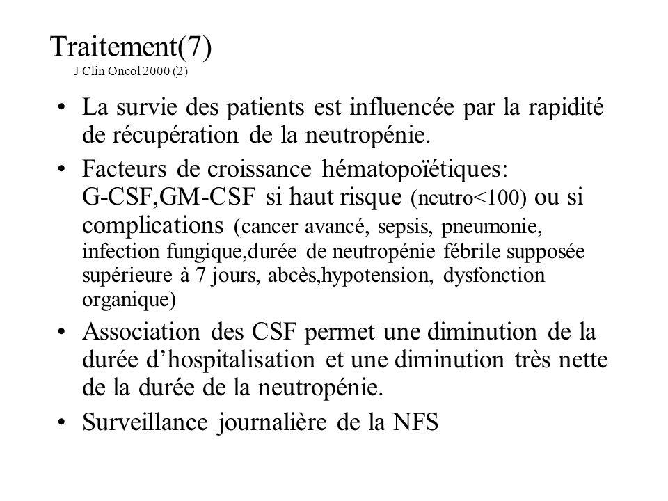 Traitement(7) J Clin Oncol 2000 (2)