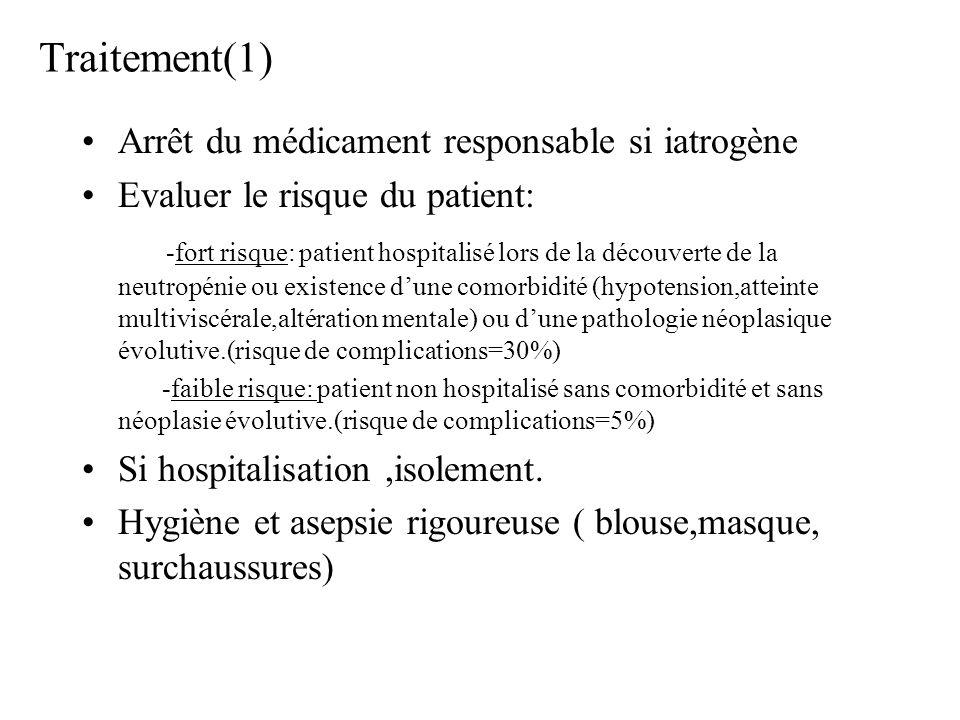 Traitement(1) Arrêt du médicament responsable si iatrogène