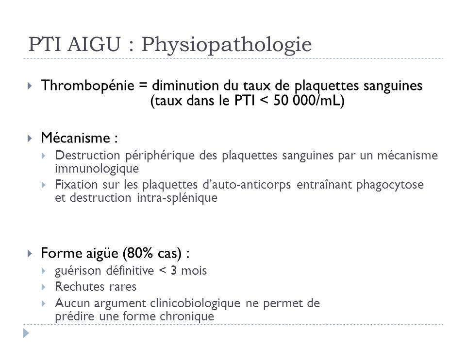 PTI AIGU : Physiopathologie