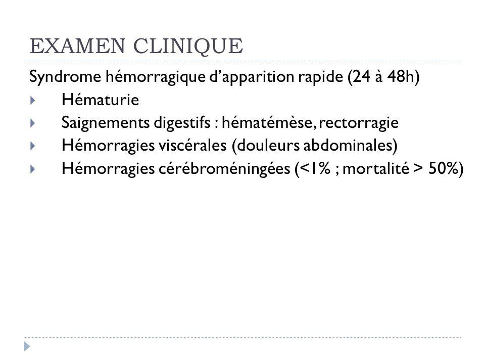 EXAMEN CLINIQUE Syndrome hémorragique d'apparition rapide (24 à 48h)