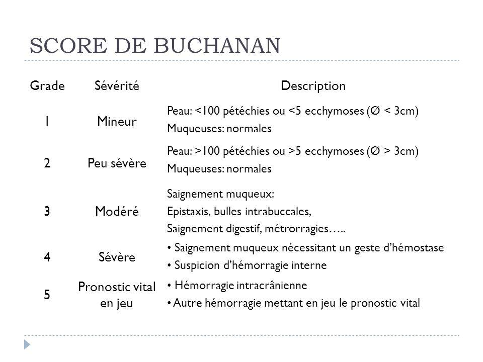 SCORE DE BUCHANAN Grade Sévérité Description 1 Mineur 2 Peu sévère 3