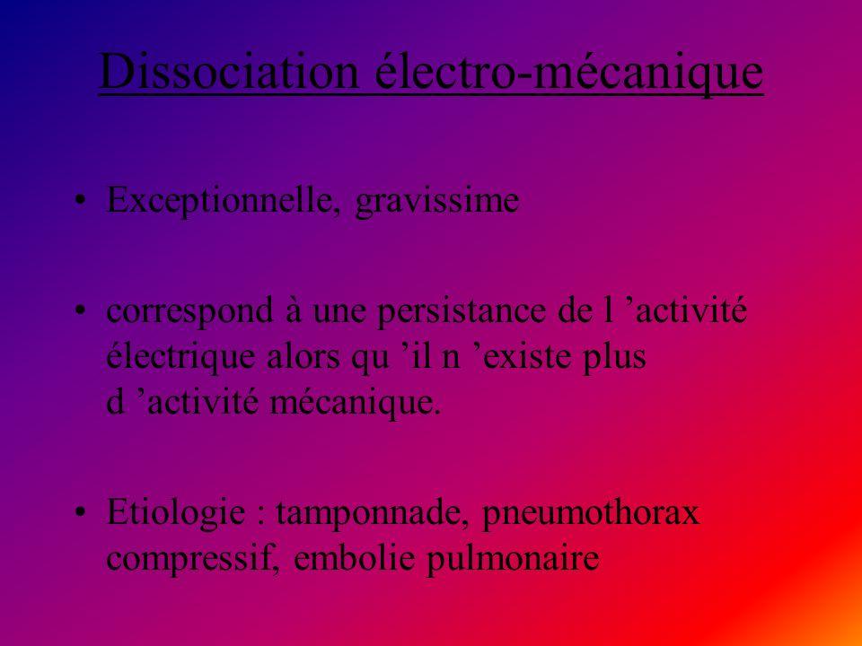 Dissociation électro-mécanique