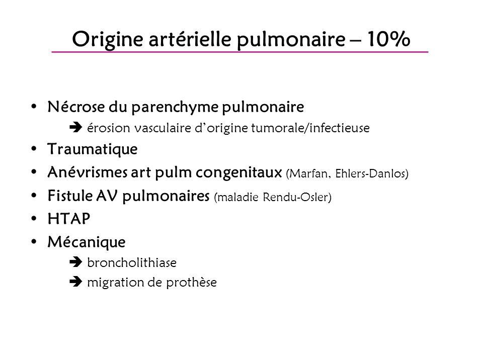 Origine artérielle pulmonaire – 10%