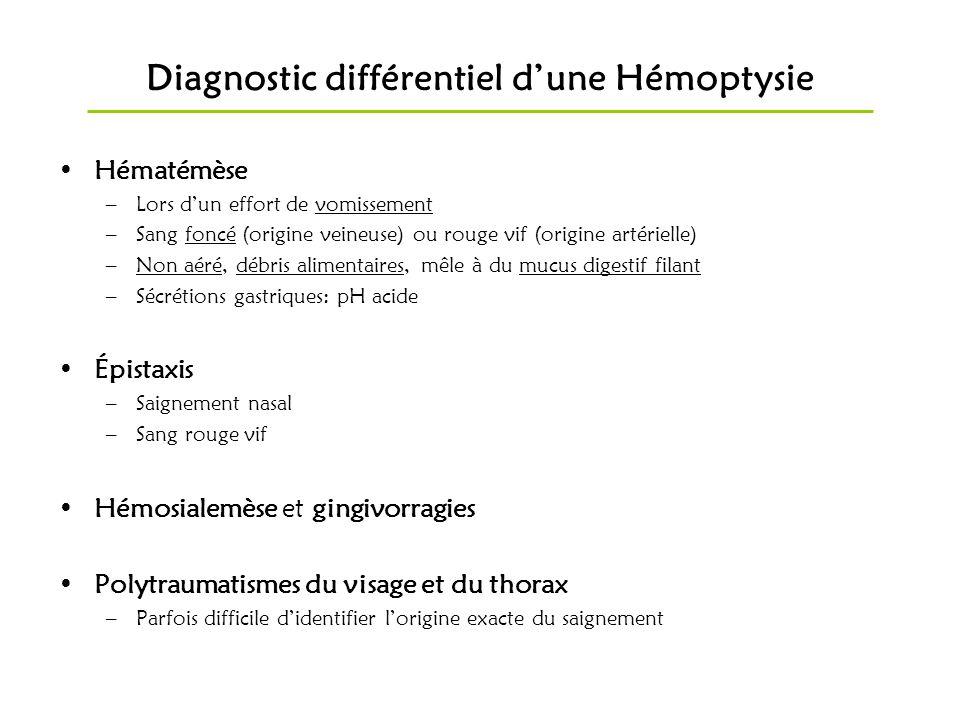 Diagnostic différentiel d'une Hémoptysie
