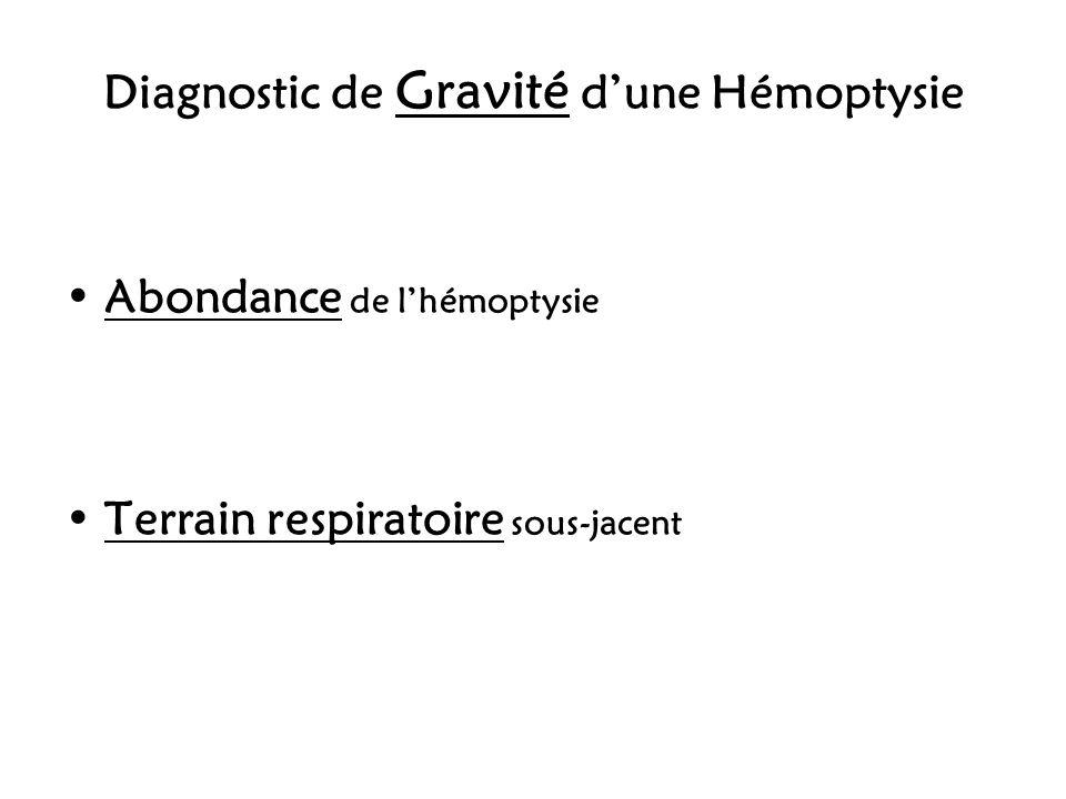 Diagnostic de Gravité d'une Hémoptysie