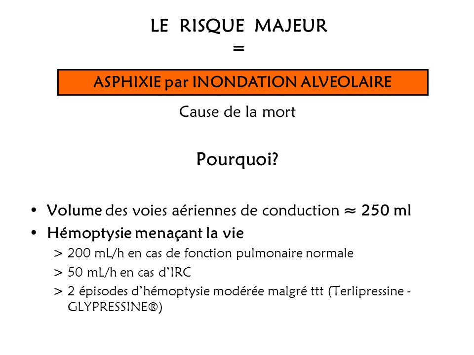 ASPHIXIE par INONDATION ALVEOLAIRE