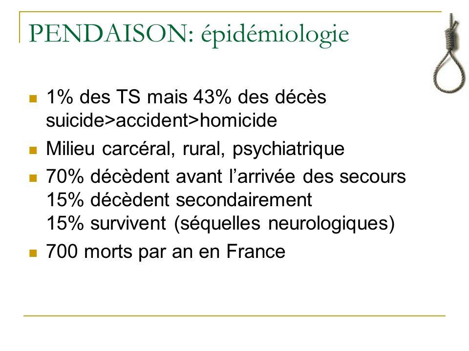 PENDAISON: épidémiologie