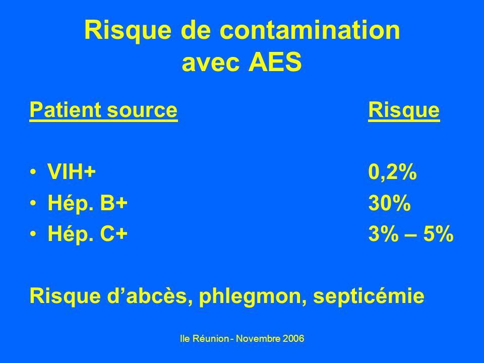 Risque de contamination avec AES