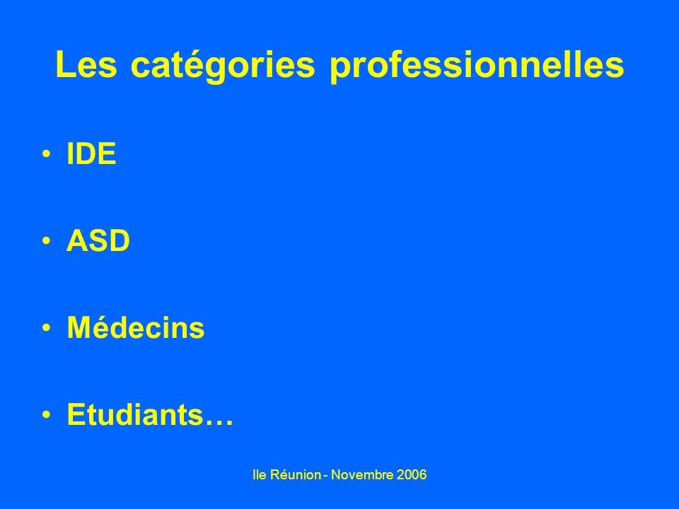 Les catégories professionnelles