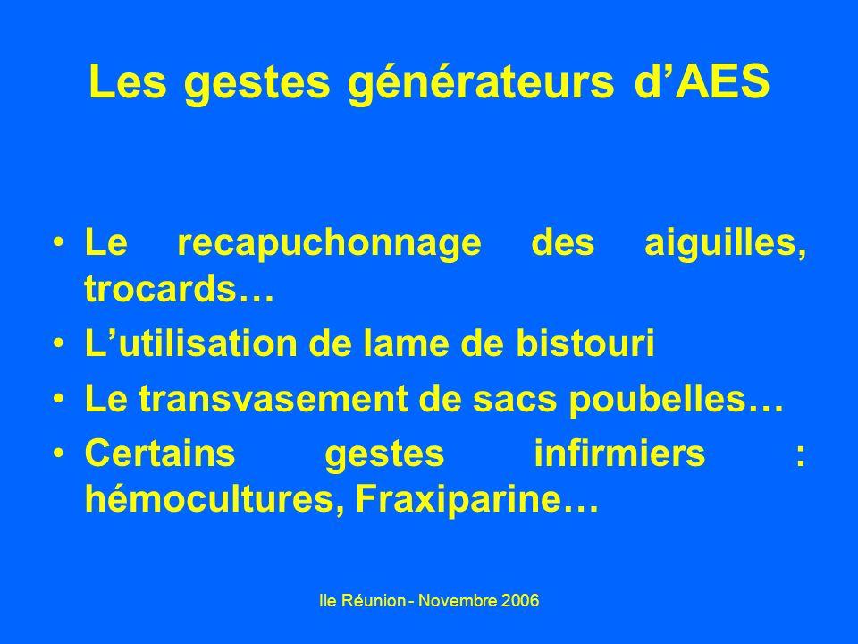 Les gestes générateurs d'AES
