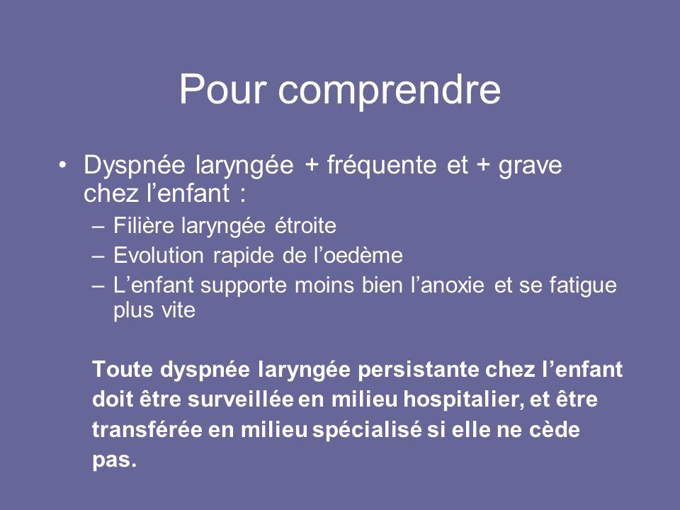 Pour comprendre Dyspnée laryngée + fréquente et + grave chez l'enfant : Filière laryngée étroite. Evolution rapide de l'oedème.