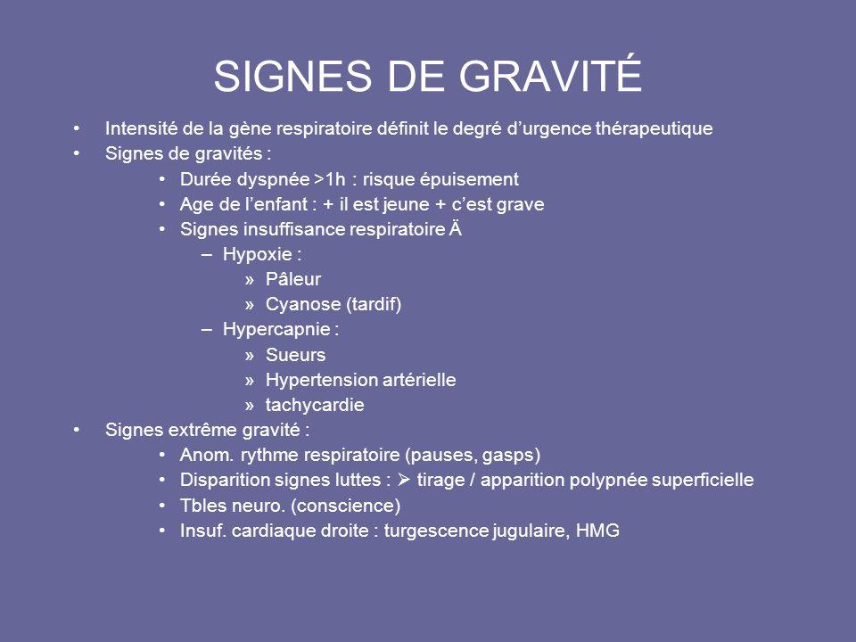 SIGNES DE GRAVITÉ Intensité de la gène respiratoire définit le degré d'urgence thérapeutique. Signes de gravités :