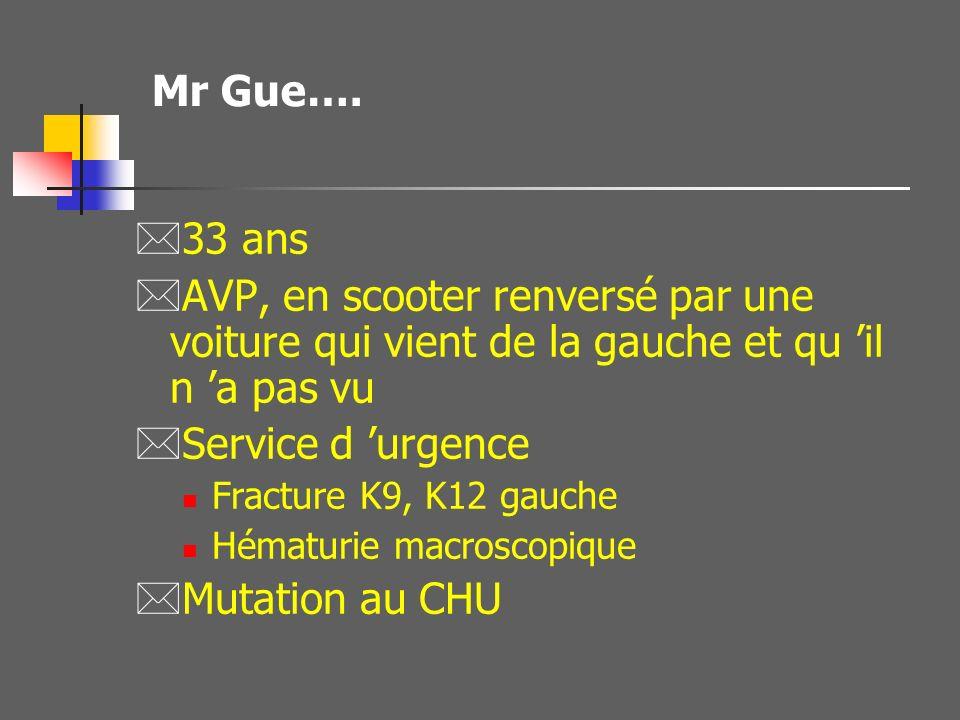 Mr Gue…. 33 ans. AVP, en scooter renversé par une voiture qui vient de la gauche et qu 'il n 'a pas vu.
