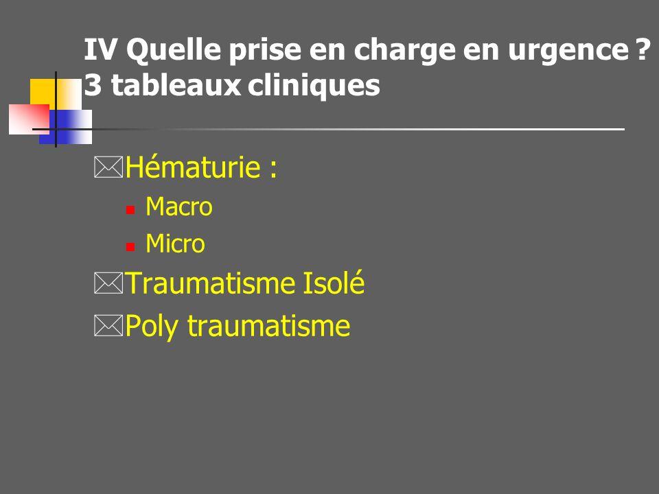 IV Quelle prise en charge en urgence 3 tableaux cliniques