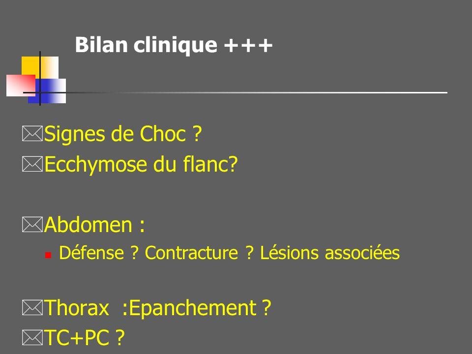 Bilan clinique +++ Signes de Choc Ecchymose du flanc Abdomen :