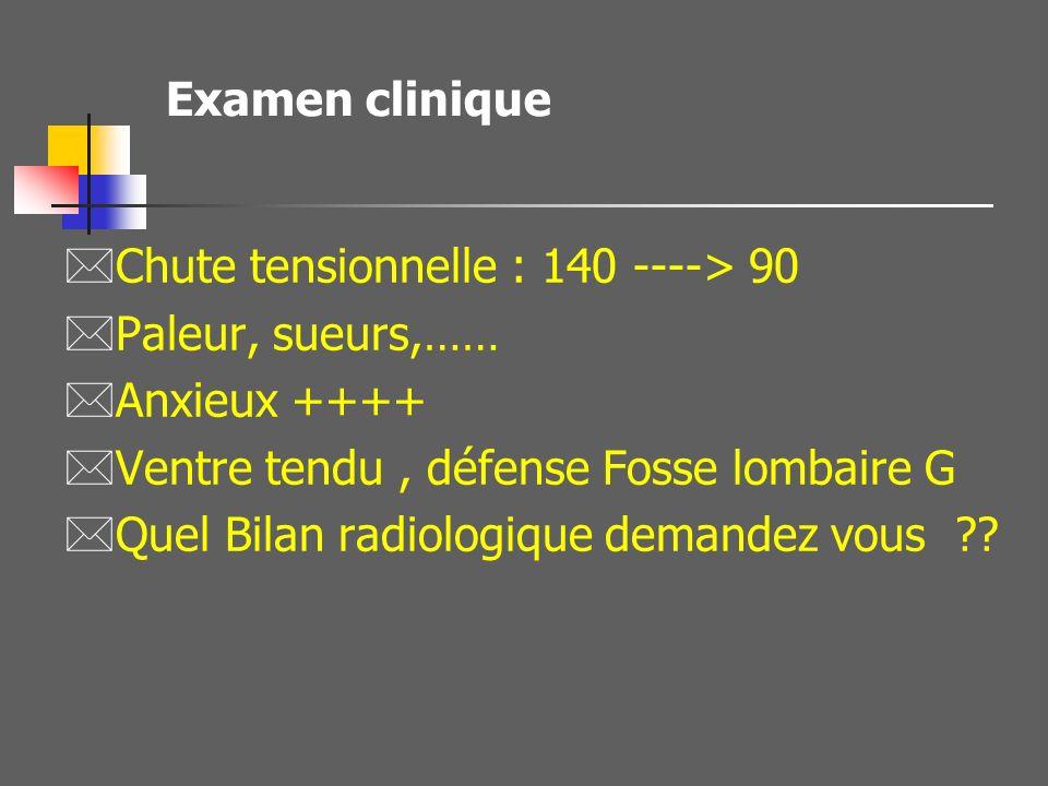 Examen clinique Chute tensionnelle : 140 ----> 90. Paleur, sueurs,…… Anxieux ++++ Ventre tendu , défense Fosse lombaire G.