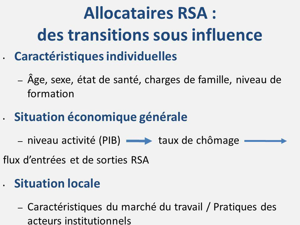 Allocataires RSA : des transitions sous influence