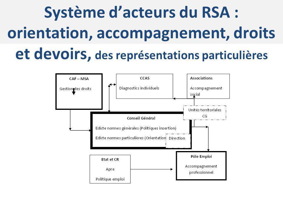 Système d'acteurs du RSA : orientation, accompagnement, droits et devoirs, des représentations particulières