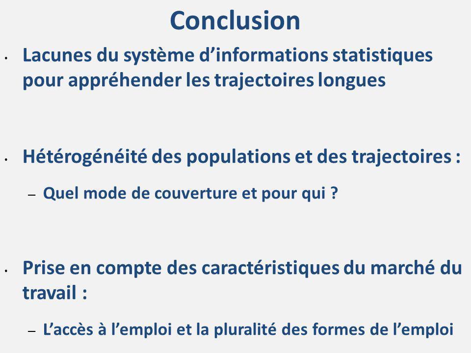Conclusion Lacunes du système d'informations statistiques pour appréhender les trajectoires longues.