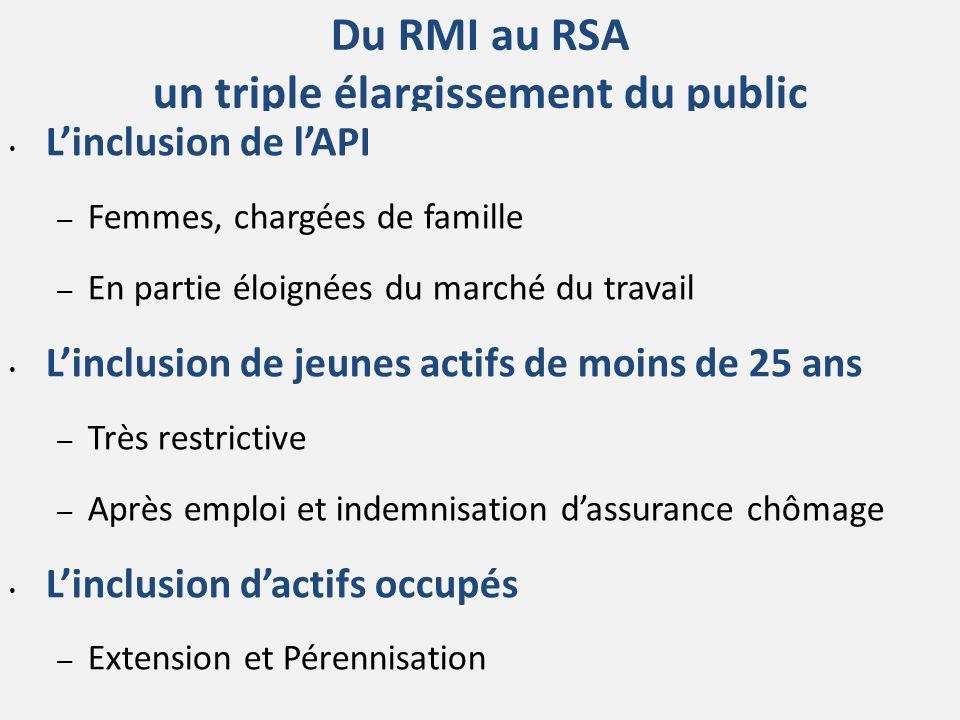 Du RMI au RSA un triple élargissement du public