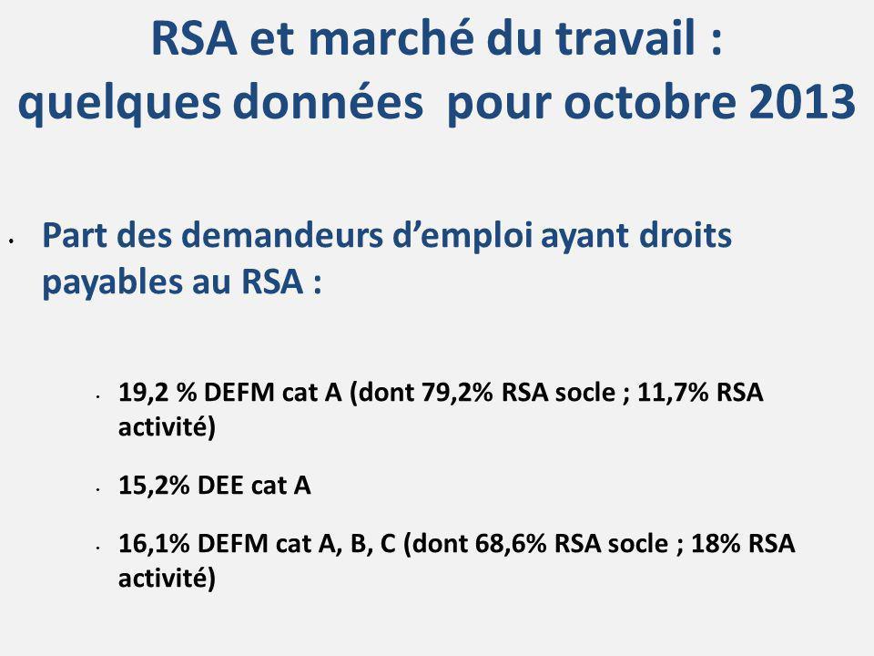 RSA et marché du travail : quelques données pour octobre 2013 (source Pôle Emploi)