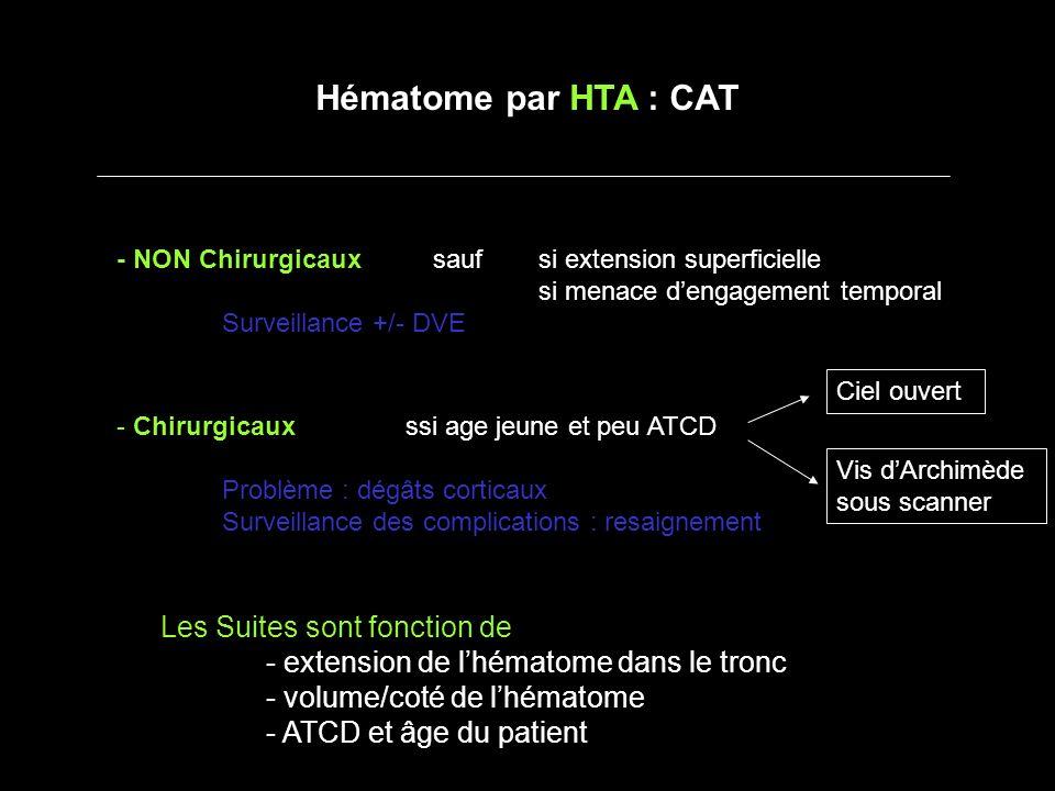 Hématome par HTA : CAT Les Suites sont fonction de