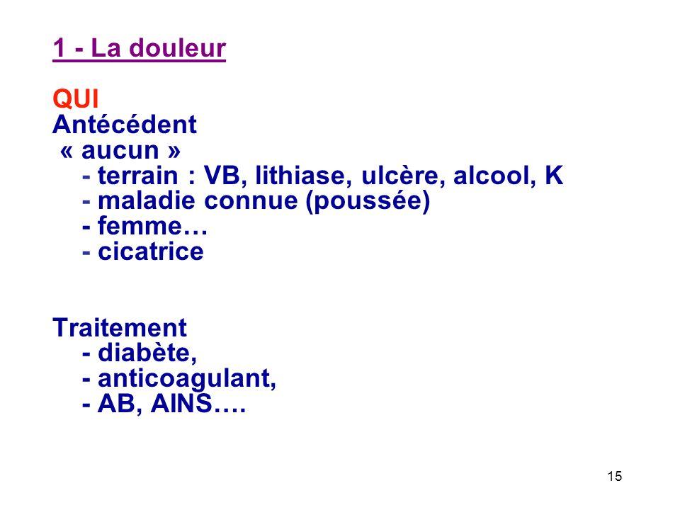 1 - La douleur COMMENT Facteur déclenchant - repas, biopsie, coloscopie - traumatisme - traitement (AB, AINS, ACG…)