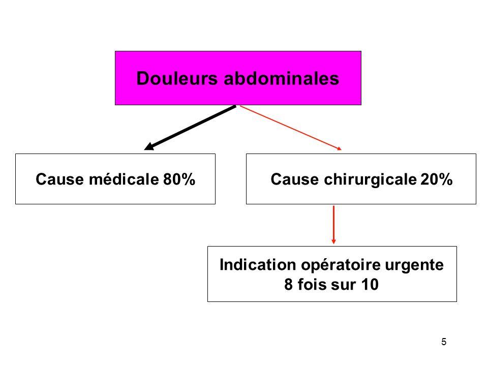Missions du médecin Obligation de moyens mais pas de résultat