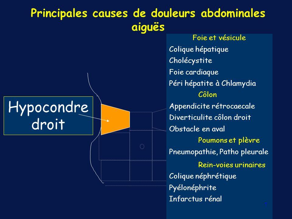 Principales causes de douleurs abdominales