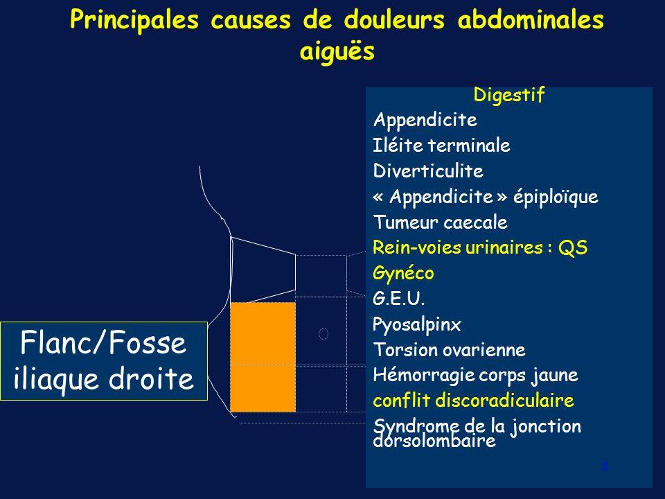 Principales causes de douleurs abdominales aiguës