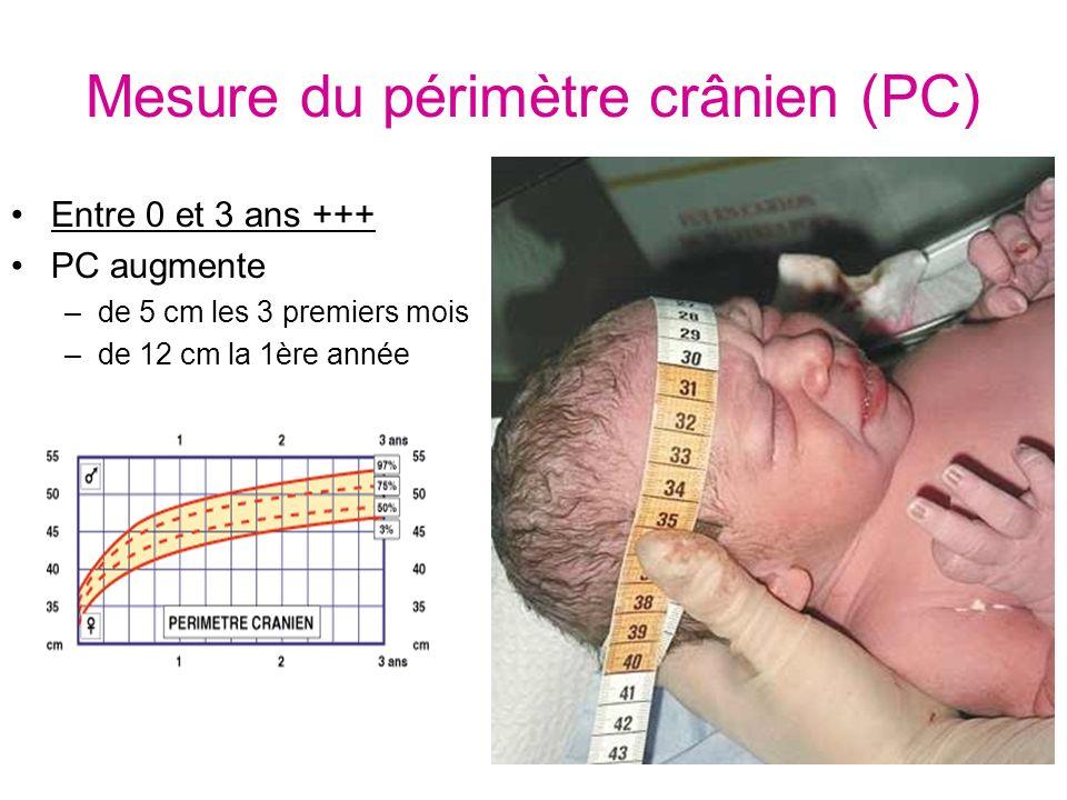 Mesure du périmètre crânien (PC)