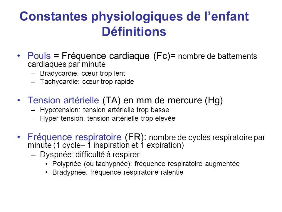 Constantes physiologiques de l'enfant Définitions