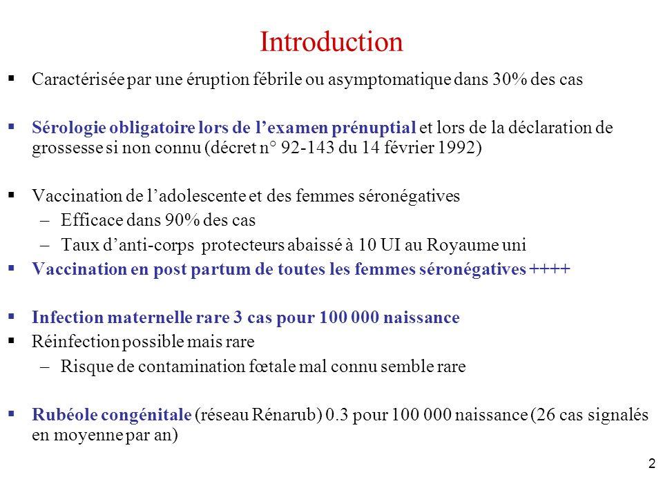 Introduction Caractérisée par une éruption fébrile ou asymptomatique dans 30% des cas.