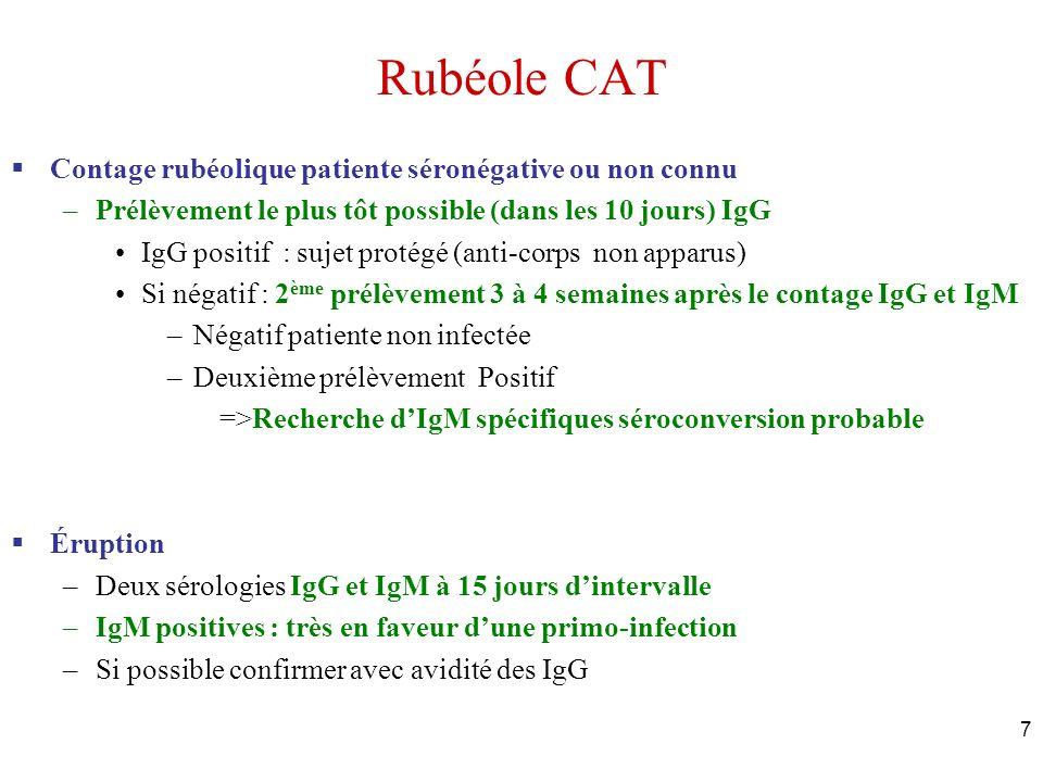 Rubéole CAT Contage rubéolique patiente séronégative ou non connu