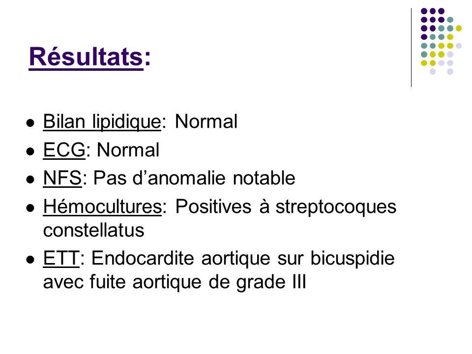 Résultats: Bilan lipidique: Normal ECG: Normal