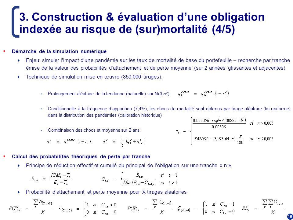 3. Construction & évaluation d'une obligation indexée au risque de (sur)mortalité (4/5)