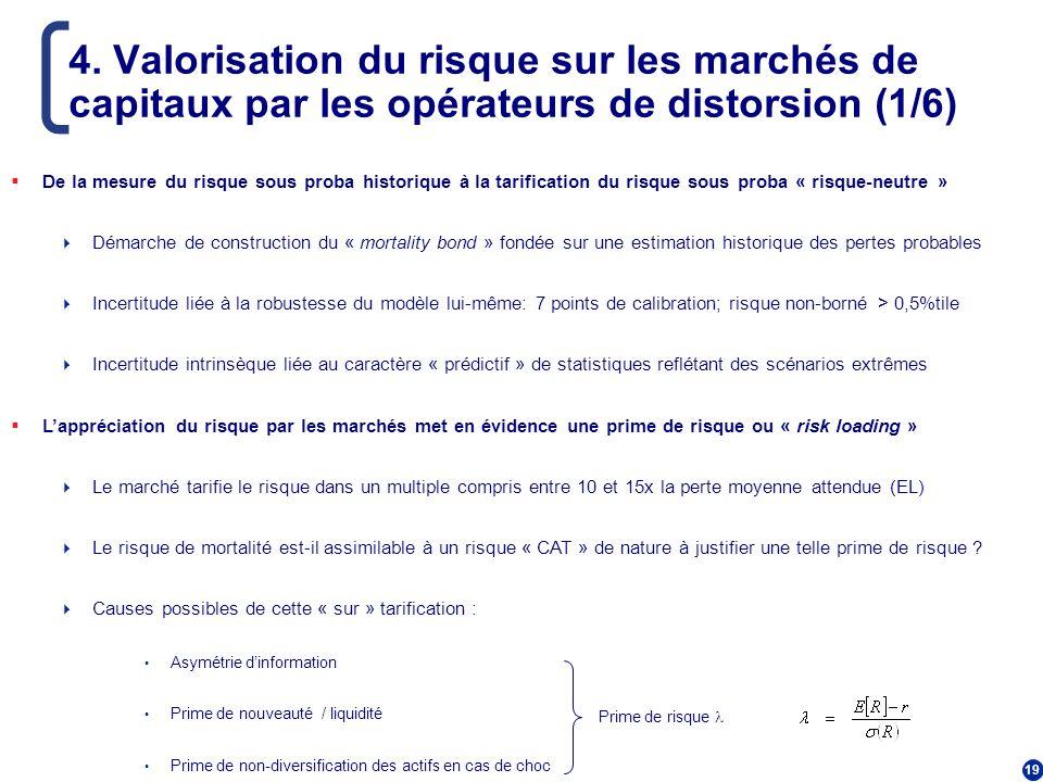 4. Valorisation du risque sur les marchés de capitaux par les opérateurs de distorsion (1/6)