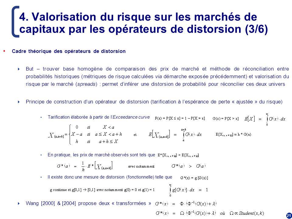 4. Valorisation du risque sur les marchés de capitaux par les opérateurs de distorsion (3/6)