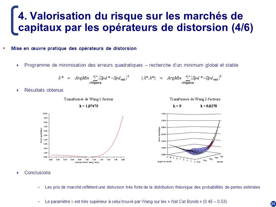 4. Valorisation du risque sur les marchés de capitaux par les opérateurs de distorsion (4/6)