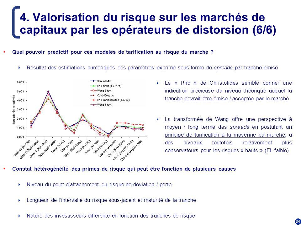 4. Valorisation du risque sur les marchés de capitaux par les opérateurs de distorsion (6/6)