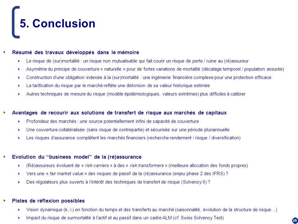 5. Conclusion Résumé des travaux développés dans le mémoire