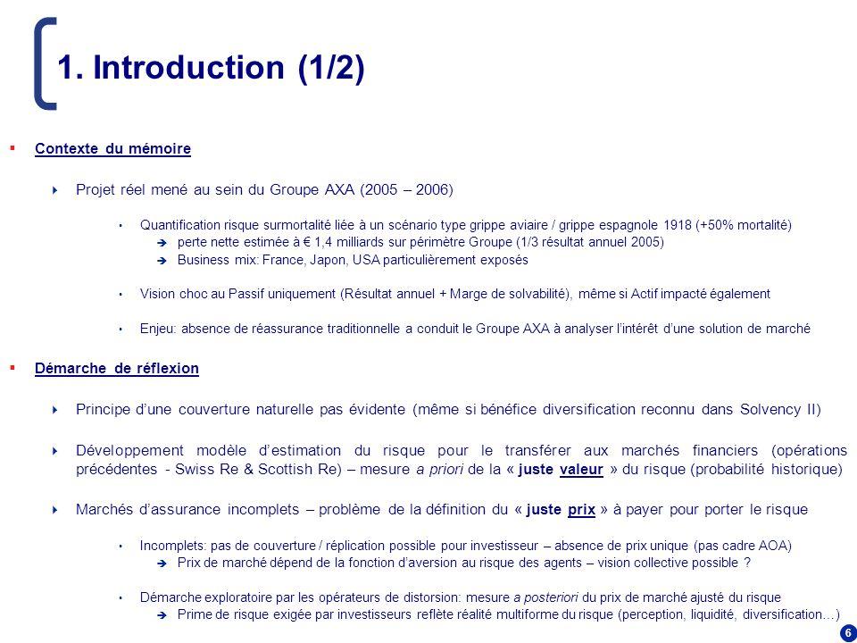 1. Introduction (1/2) Contexte du mémoire